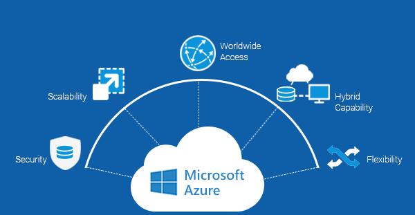 Microsoft azure in Africa