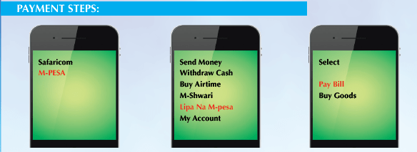 How to deposit money to Prime Bank account via MPesa
