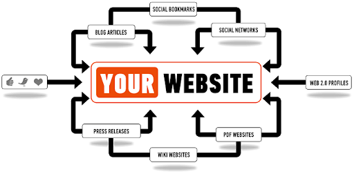 How to Use Advanced Search Operators to Find Link Building Opportunities
